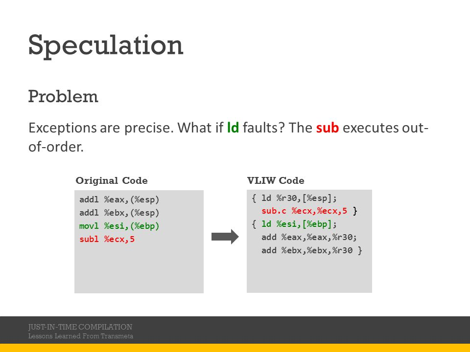 Speculation Problem. Exceptions are precise. What if ld faults The sub executes out-of-order. { ld %r30,[%esp];